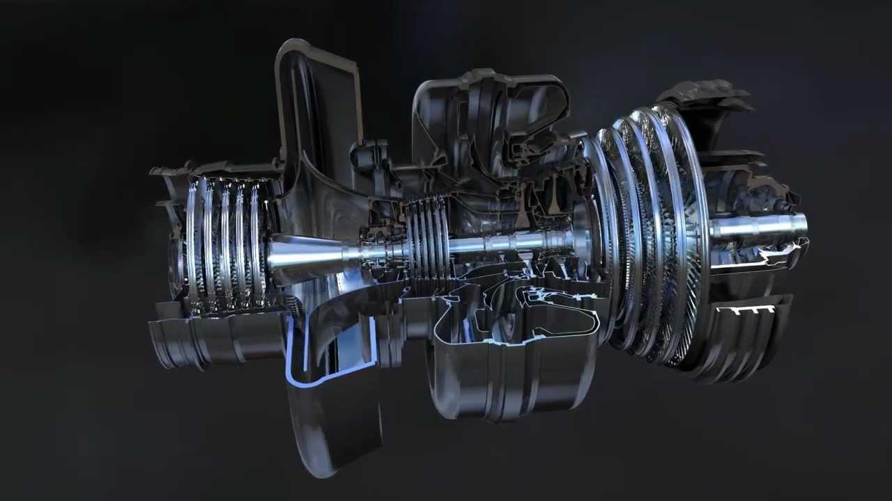 RollsRoyce Gas Turbine  YouTube