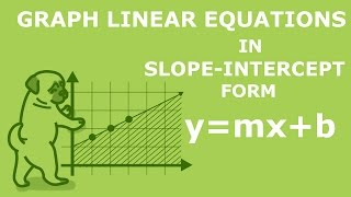 ʕ•ᴥ•ʔ Graphing Linear Equations in Slope-Intercept form y=mx+b with Negative m in 90 Seconds