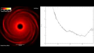 Gravitational instability in a protoplanetary disc (slow cooling)