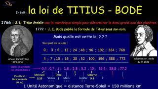 Titius Bode