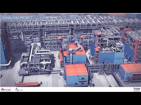 YAMAL LNG project 3Dvideo June2016