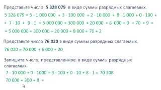 Представление числа в виде суммы разрядных слагаемых
