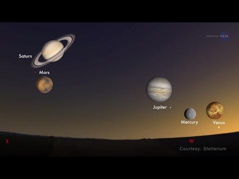 A Spectacular Conjunction of Venus and Jupiter | Science at NASA