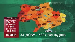 Коронавірус в Украі ні статистика за 8 жовтня