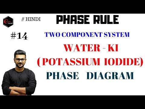WATER - KI ( POTASSIUM IODIDE )  PHASE DIAGRAM  || PHASE RULE || EUTECTIC PHASE DIAGRAMS