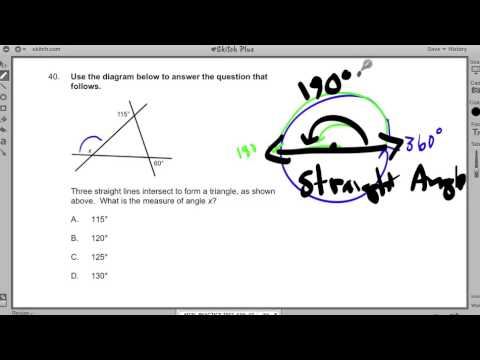MTEL TEST PREP ~ #40 ~ General Curriculum (03) Math Test
