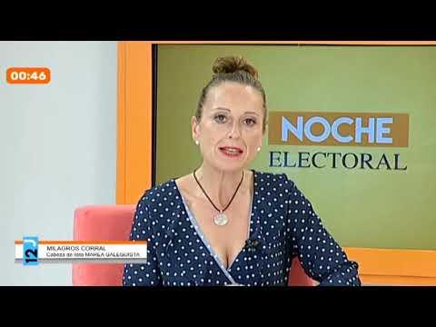 Noticias Ourense 10.7.20