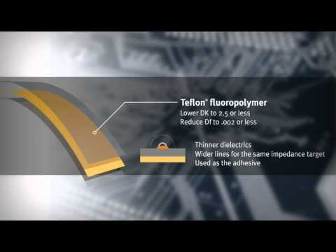 Circuit Designs of the Future | Get to Know DuPont™ Pyralux® TK