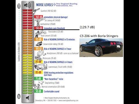 how loud is a z06 corvette ebay sound level decibel db meter exhaust test youtube. Black Bedroom Furniture Sets. Home Design Ideas