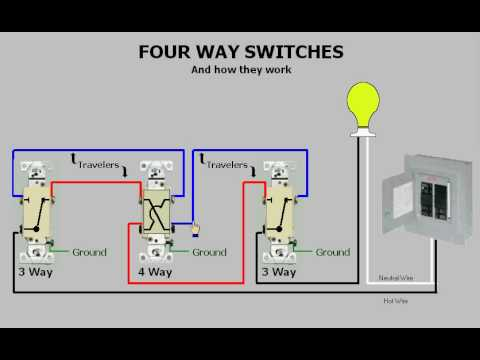 Four-way Switches & How They Work - YouTube on 3-way dimmer diagram, leviton 4 way switch diagram, dimmer switch installation diagram, leviton three-way diagram, four-way switch diagram, 4 way relay wiring diagram, 4 way dimmer switch installation, lutron 4-way switch diagram,