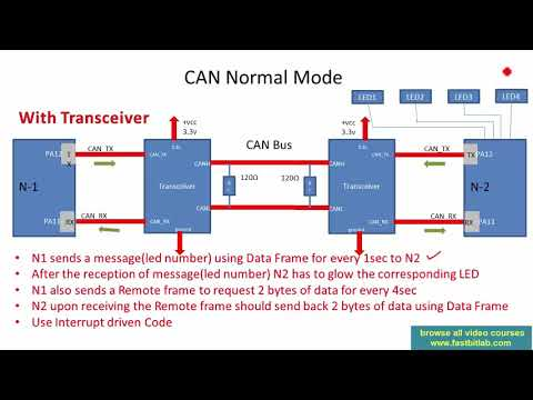 Controller Area Network(CAN) programming Tutorial 20: CAN