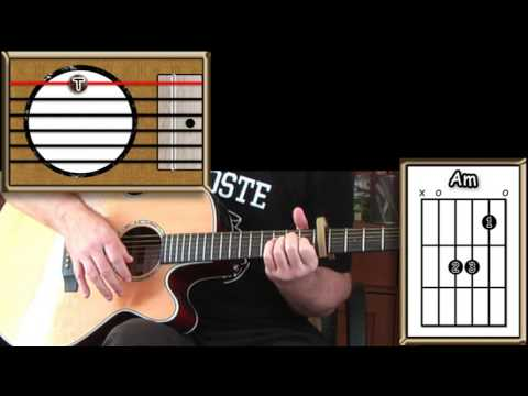 Guitar guitar tabs i will follow you into the dark : I Will Follow You Into The Dark - Death Cab For Cutie - Acoustic ...