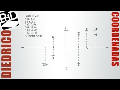 Representación de puntos por coordenadas (Sistema Diédrico).