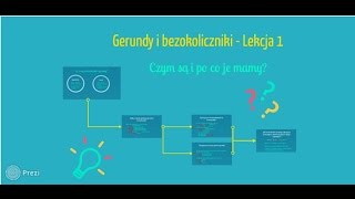 gerund + infinitive lekcja 1