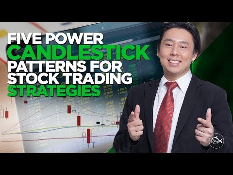 Five Power Candlestick Patterns in Stock Trading Strategies  by Adam Khoo
