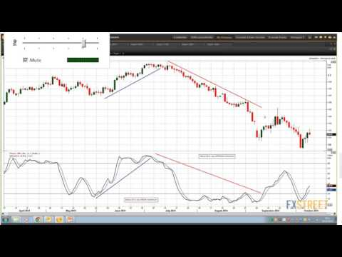 Richard Perry: Optimised Trading With Stochastics