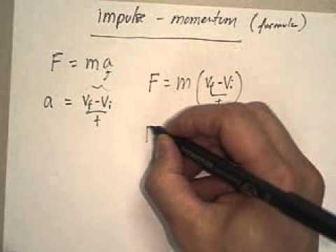 Impulse Physics Equation