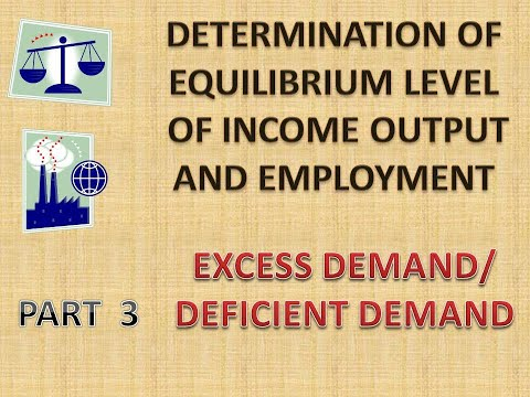 Concept of Excess Demand and Deficient Demand 3
