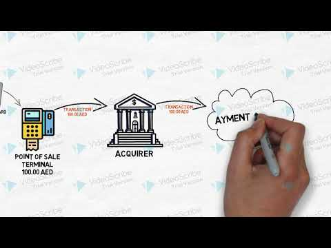 credit-card-authorization,-issuing-bank,-acquiring-bank,-merchant,-card-scheme