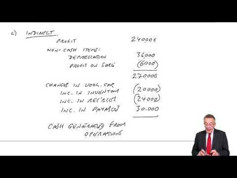 ACCA F3 Statement of Cash Flows - The direct method