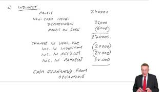 acca f3 statement of cash flows the direct method