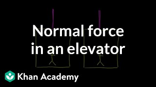 Normal force in aฑ elevator | Forces and Newton's laws of motion | Physics | Khan Academy