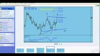 MyForexMagicWave. EUR-USD Daily update and Live Trade By G. Samdani
