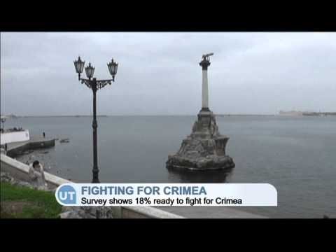 Few Ukrainians Willing to Fight for Crimea: Just 18% support use of force to end Russian occupation