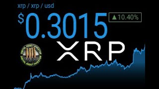 XRP Price $.30, Bitcoin 10K+ And Ripple CEO Goes To Wall Street