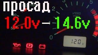 Мой DRIVE - Низкое напряжение, установка регулятора