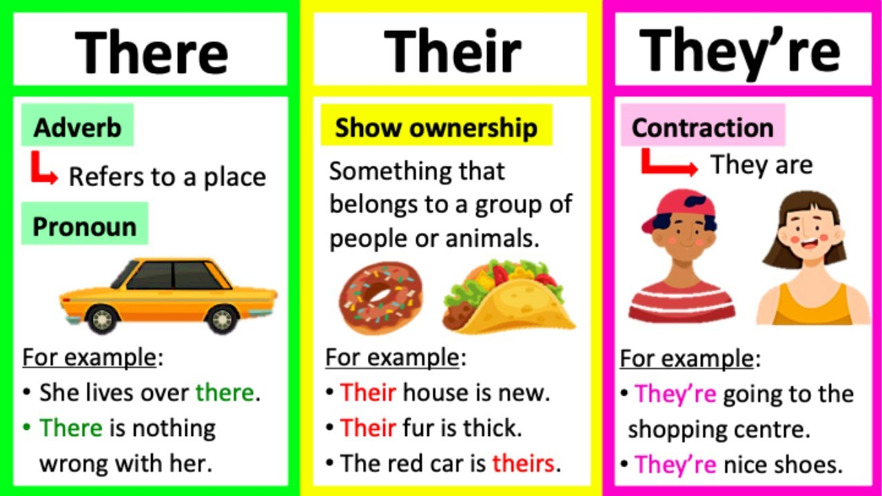 Download THERE, THEIR & THEY'RE 🤔   What's the difference?   Learn with examples