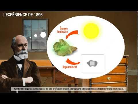 [Histoire des sciences] La découverte de la radioactivité