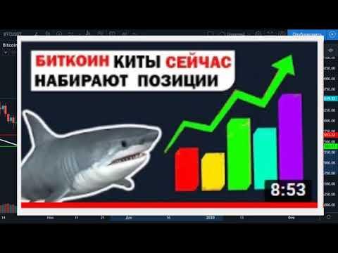 Криптовалюта Биткоин вышла из глобального сопротивления! BTC  Прогноз