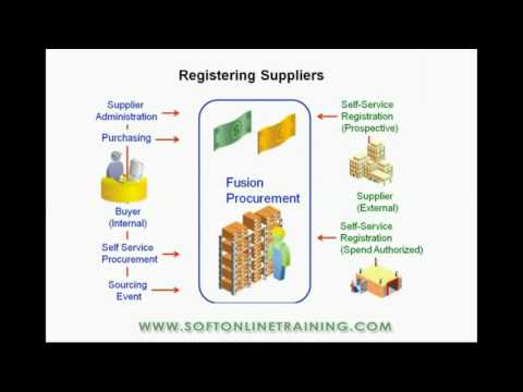 Oracle Fusion Supplier Registration | Soft Online Training