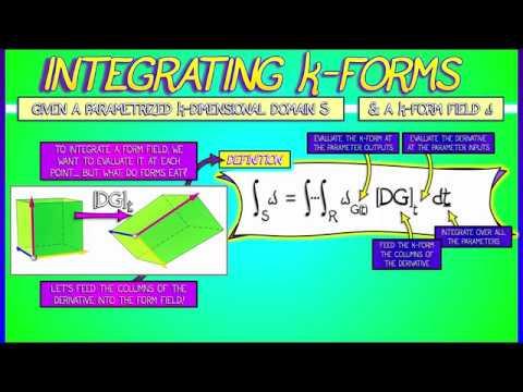 CalcBLUE 4 : Ch  17 4 : Integrating k-Form Fields