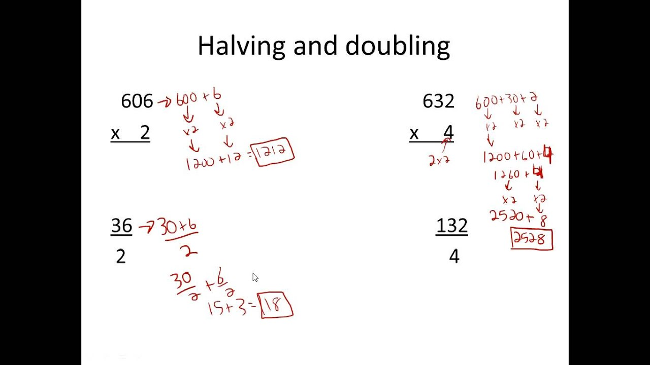 Vedic Mathematics Class One YouTube – Vedic Maths Worksheets