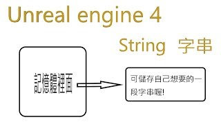 Unreal engine 4 藍圖基礎變量教學(Blueprint variable) #5(String 字串) by創世螺
