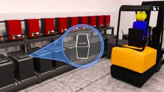 Micropower ACCESS Battery Management System en Español