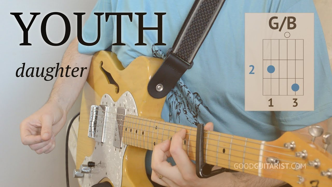 How To Play Youth Daughter Easy Guitar Lesson Fingerstyle