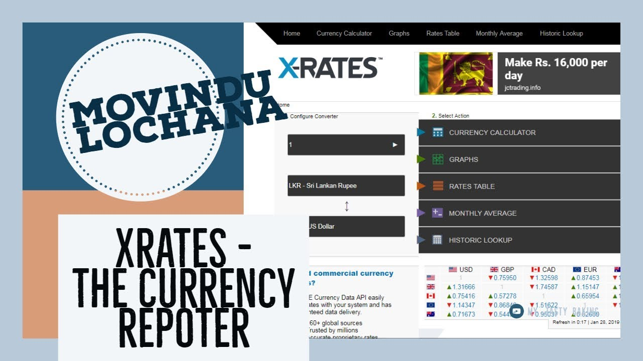 Xrates Free Foreign Exchange Rates And Tools Explained In Sinhala Movindu Lochana