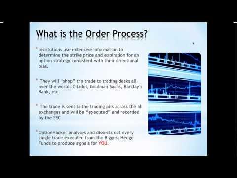 Andrew Keene Unusual Options Trading Activity