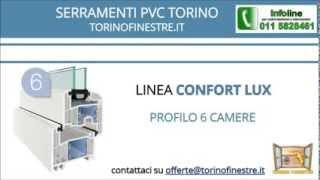 SERRAMENTI PVC TORINO | TORINOFINESTRE.IT(, 2014-02-22T19:35:31.000Z)