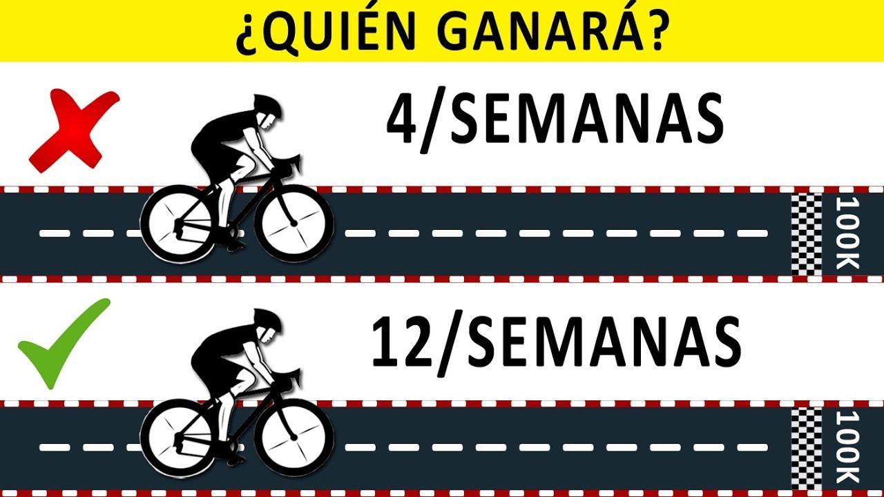 Entrenamiento Para 100 Kms En Bicicleta Plan Para Principiantes Salud Ciclista Youtube