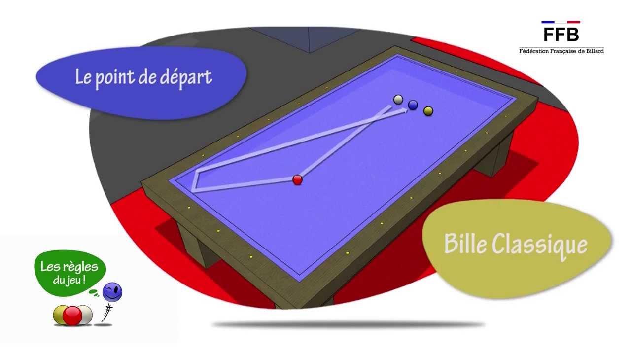 billard 4 billes