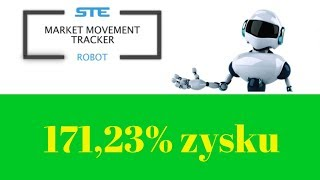 171,23% zysku Market Movement Tracker -Automat Forex Simple Trading Expert (STE)