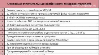 Микроконтроллеры ATMEL - AT89S8253-24PU
