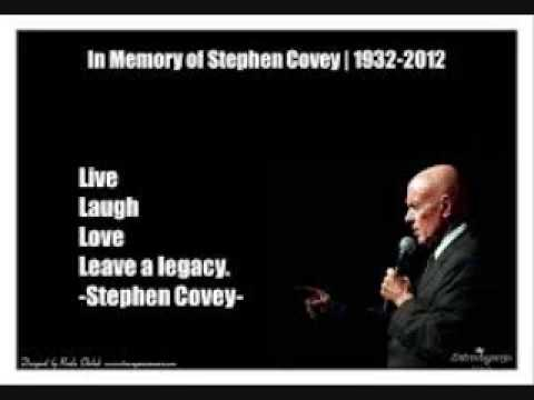 Stephen r  COVEY)Cracking the Code nleashing Human Potential
