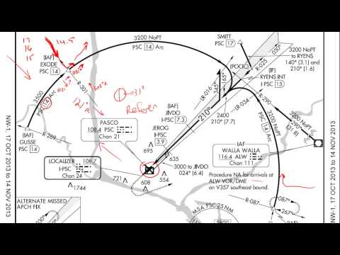 How To Intercept And Fly DME Arcs