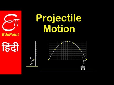 Projectile Motion for class 11 | Physics video in HINDI | EduPoint