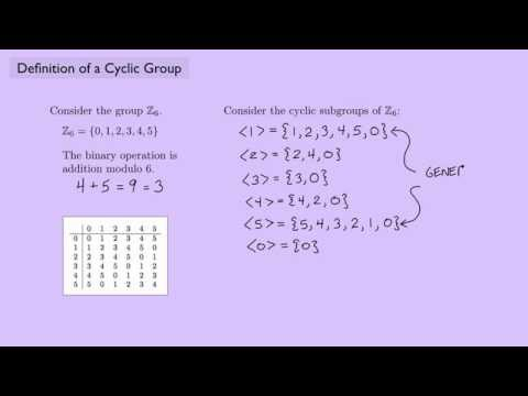 (Abstract Algebra 1) Definition of a Cyclic Group